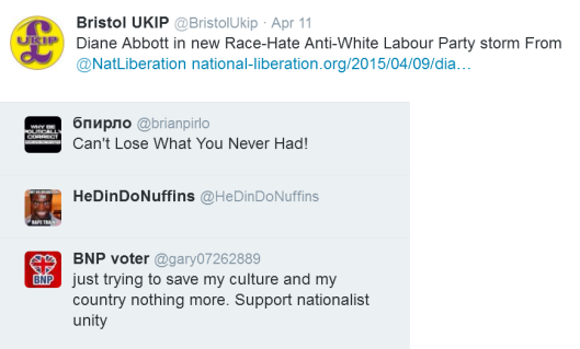 Racist profiles attracted to the link posted by UKIP Bristol.